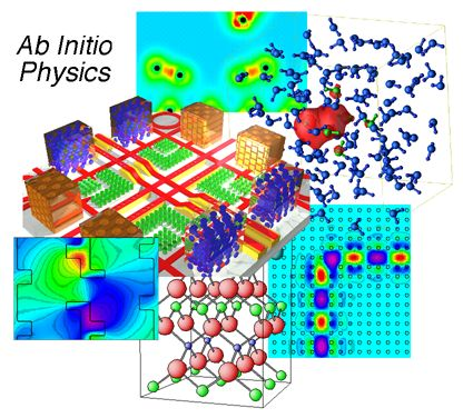 Ab Initio Physics Research